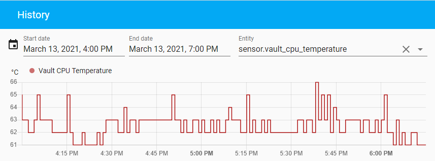 Improving my NAS monitoring